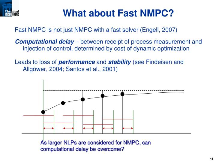 What about Fast NMPC?