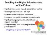 enabling the digital infrastructure of the future