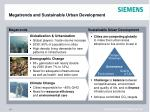 megatrends and sustainable urban development