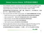 global vaccine market