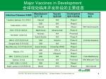 major vaccines in development