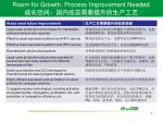 room for growth process improvement needed