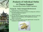 analysis of individual herbs in chemo support pharmacology of chemo support ingredients