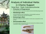analysis of individual herbs in chemo support