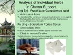 analysis of individual herbs in chemo support1