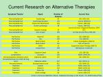 current research on alternative therapies