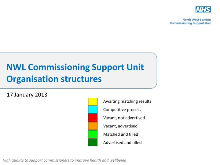 nwl commissioning support unit organisation structures n.