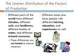 the uneven distribution of the factors of production1