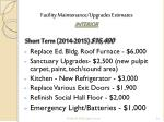 facility maintenance upgrades estimates interior