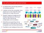 the efm supplier ecosystem