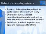 deflection channel of resistance
