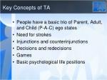 key concepts of ta