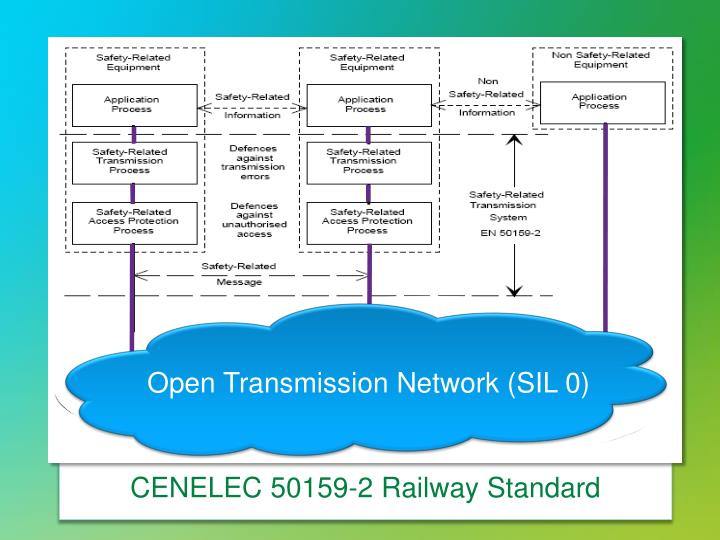 Open Transmission Network (