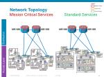 network topology3