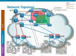 network topology4