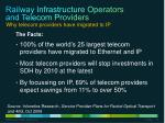 railway infrastructure operators and telecom providers2