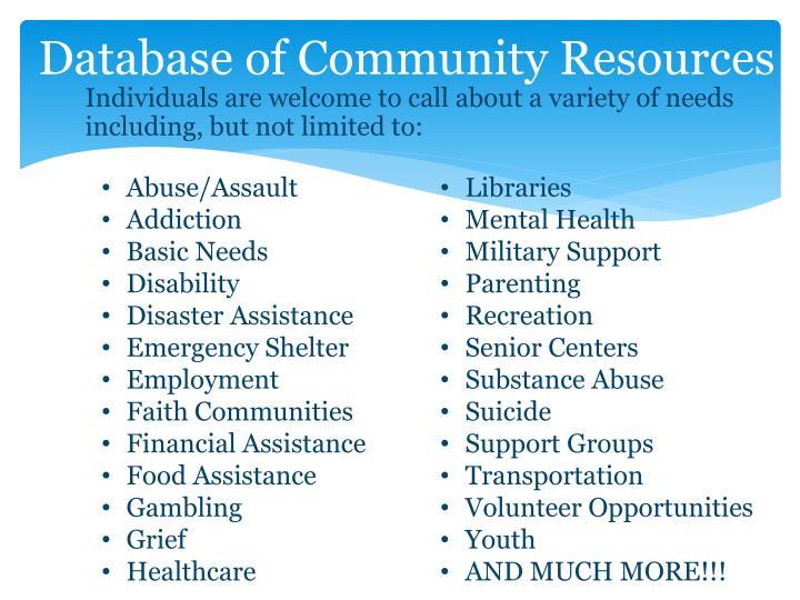 Database of Community Resources