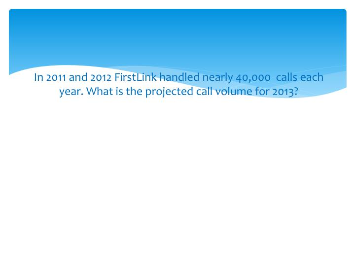 In 2011 and 2012 FirstLink handled nearly 40,000  calls each year. What is the projected call volume for 2013?