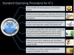 standard operating procedure for ic s