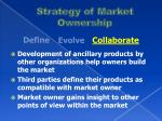 strategy of market ownership3
