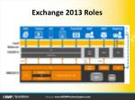 exchange 2013 roles