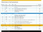 overview of all sessions1