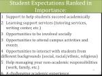 student expectations ranked in importance