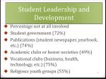 student leadership and development