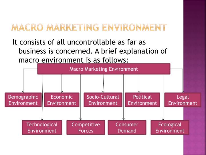 what is socio cultural environment in marketing