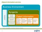 aligned information services