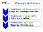 foresight workshops
