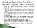 how does race to the top affect the landscape for charter schools1