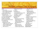 modified cash basis chart of accounts