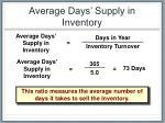 average days supply in inventory
