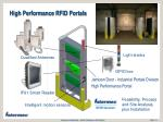 high performance rfid portals