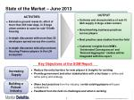 state of the market june 2013