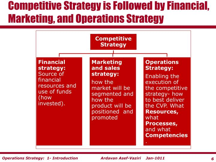 hall and saias strategy follows structure Strategy follows structure - discuss strategy, of course, lines up the arenas and markets in which a company will compete, proclaims a targeted customer base, and asserts the matters by which the company will seek to differentiate itself for the organisation to deliver its plans, the strategy and.