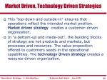 market driven technology driven strategies