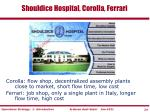 shouldice hospital corolla ferrari