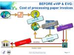 before evip evg cost of processing paper invoices