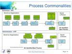 process commonalities
