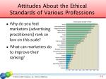 attitudes about the ethical standards of various professions