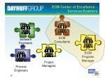 ecm center of excellence services enablers