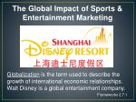 the global impact of sports entertainment marketing2