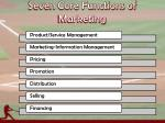 seven core functions of marketing