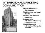 international marketing communication