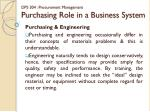dps 304 procurement management purchasing role in a business system2