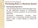 dps 304 procurement management purchasing role in a business system4