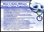 what is keller williams realty s value proposition
