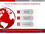 future enablers of customer experience
